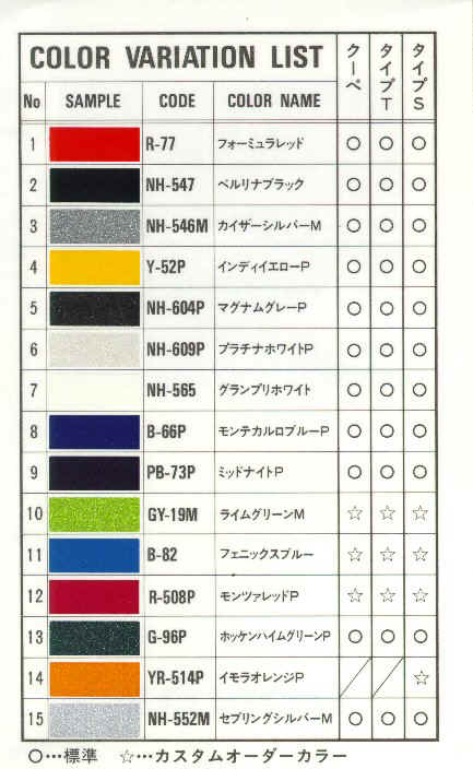 Yamaha R Multiple Codes