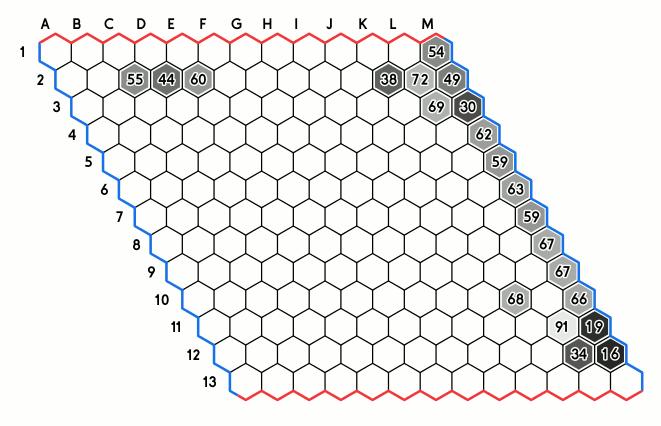 swap_scores